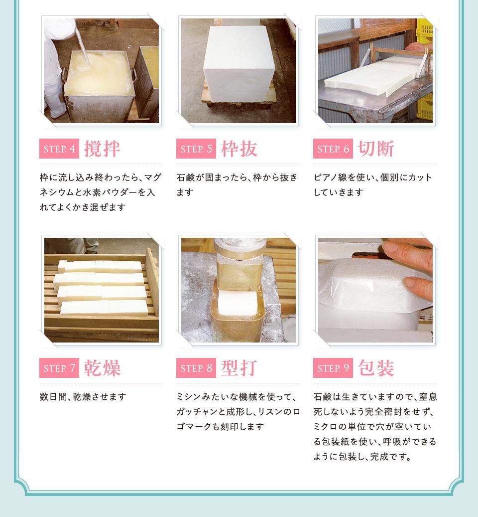手作り石鹸ピュールサボンMgの製造工程